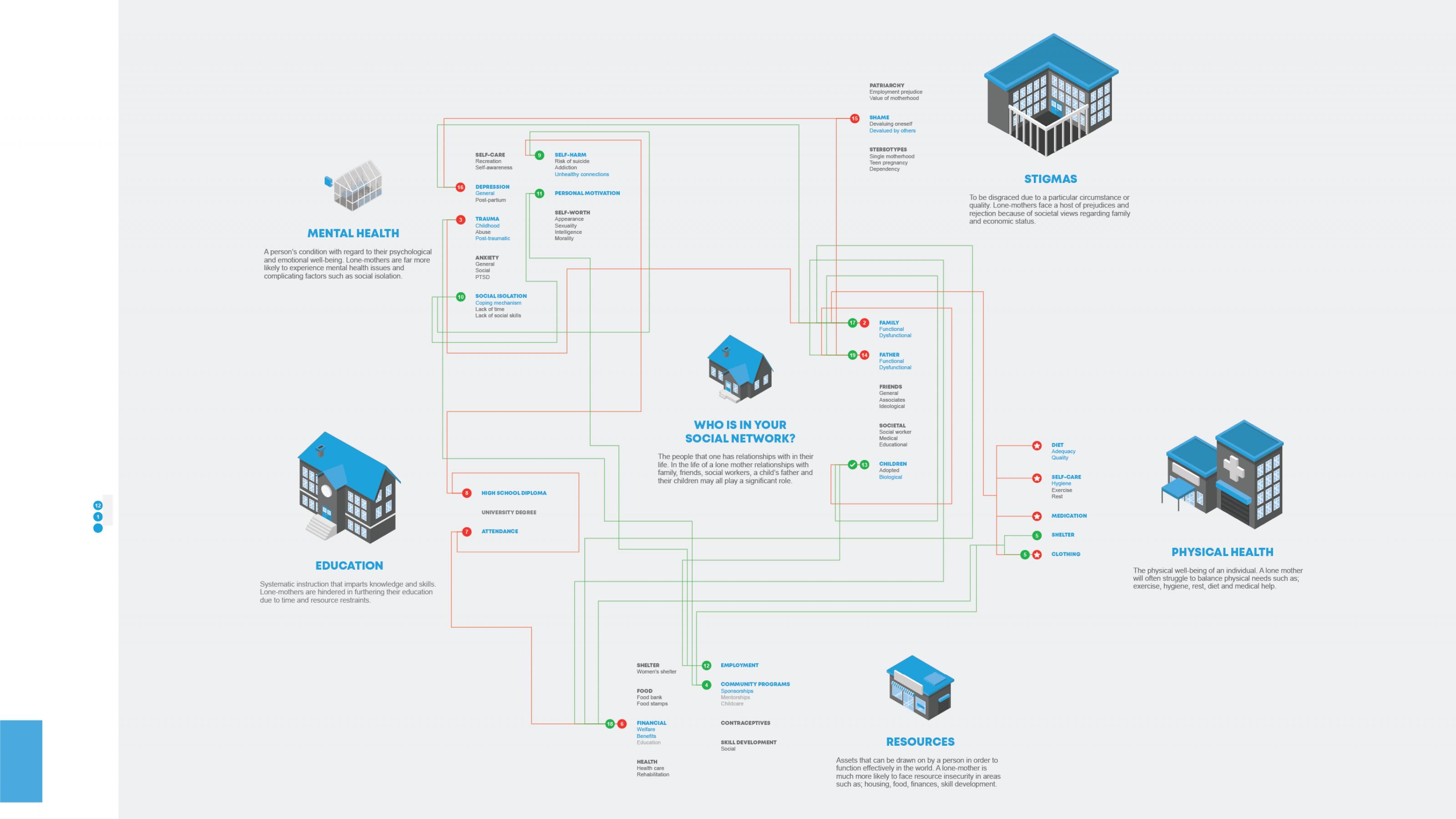 Nguyen-Gina_Reinhart-Paul_System-Map
